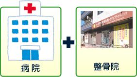 病院と整骨院